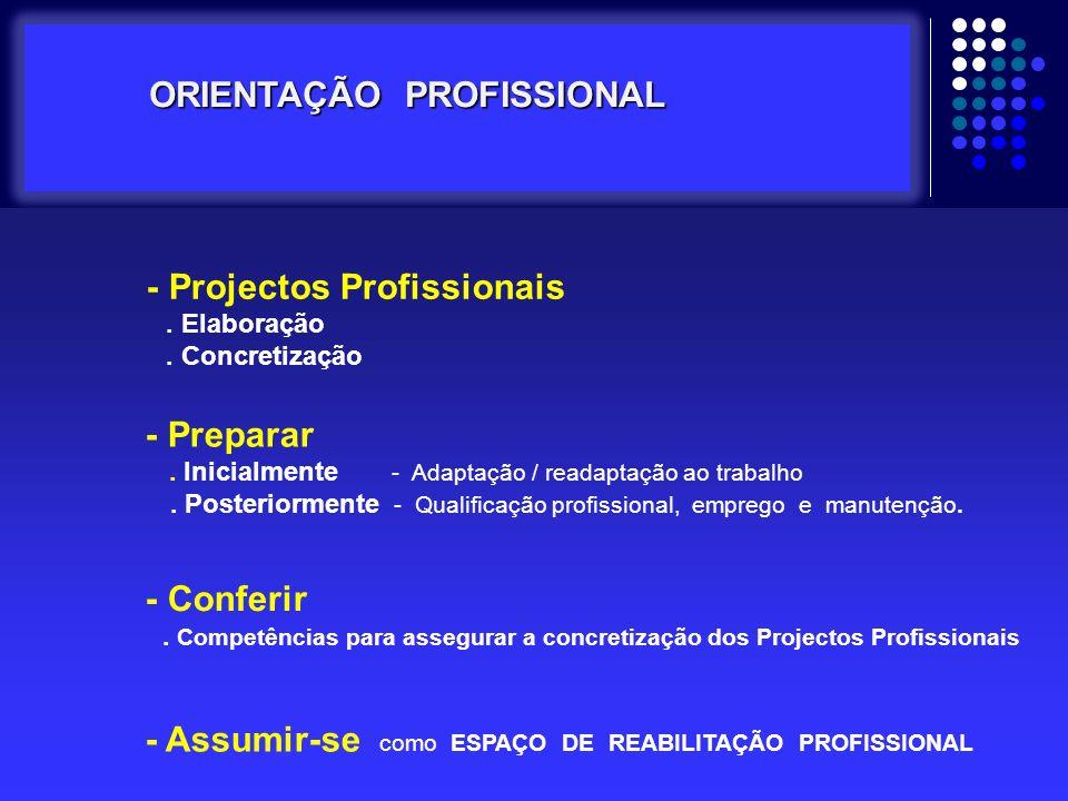 - Projectos Profissionais. Elaboração. Concretização - Conferir. Competências para assegurar a concretização dos Projectos Profissionais - Preparar. I