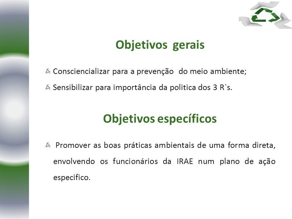 Objetivos gerais Consciencializar para a prevenção do meio ambiente; Sensibilizar para importância da politica dos 3 R`s. Objetivos específicos Promov