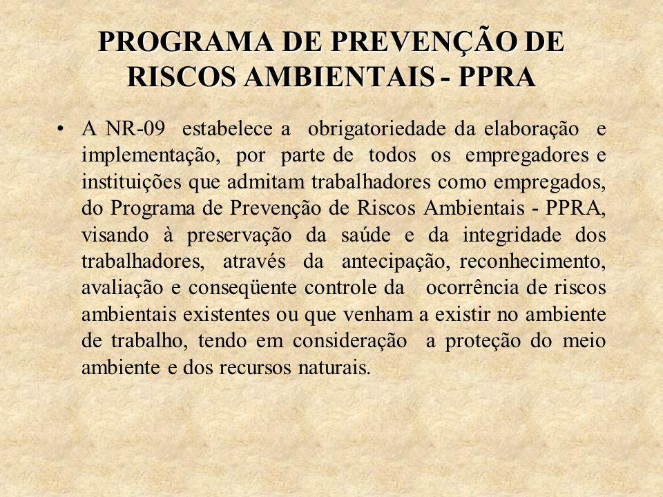 PROGRAMA DE PREVENÇÃO DE RISCOS AMBIENTAIS - PPRA A NR-09 estabelece a obrigatoriedade da elaboração e implementação, por parte de todos os empregador