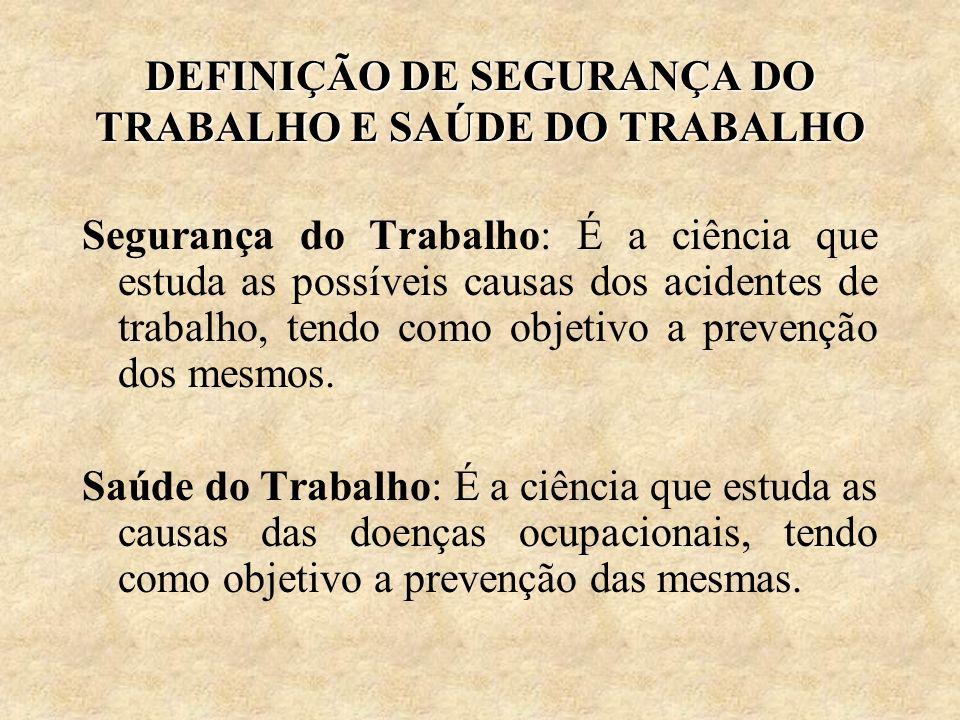 DEFINIÇÃO LEGAL DE ACIDENTE DO TRABALHO Art.