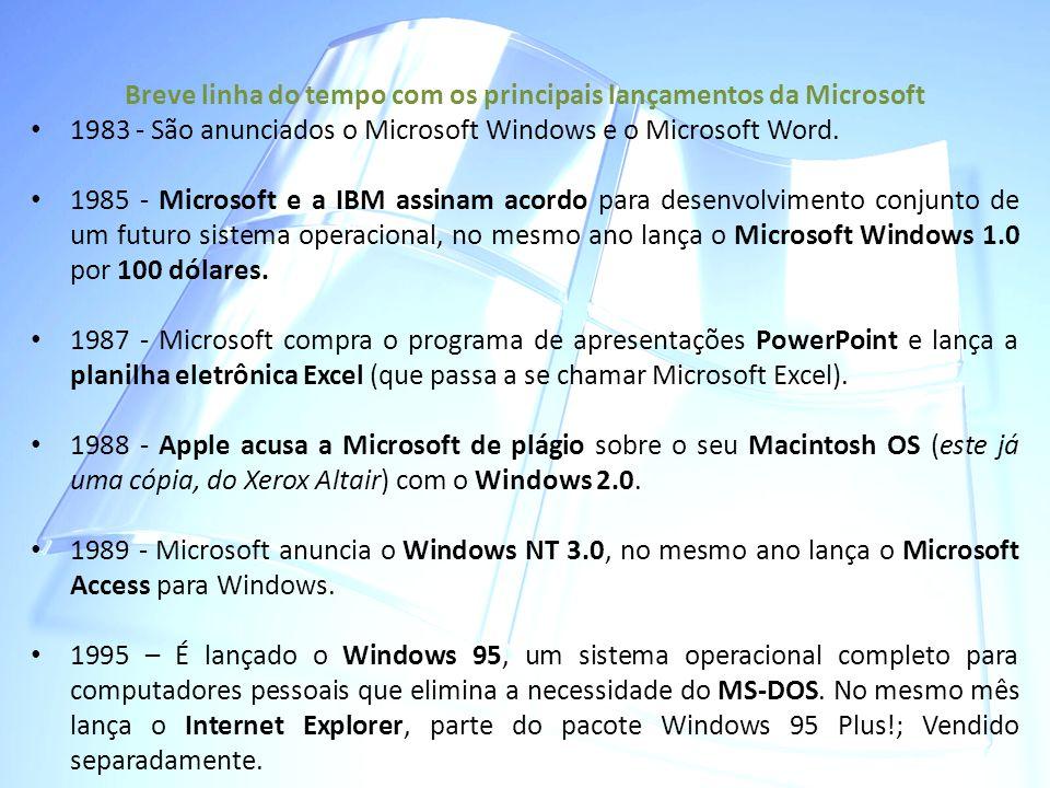 Breve linha do tempo com os principais lançamentos da Microsoft 1983 - São anunciados o Microsoft Windows e o Microsoft Word. 1985 - Microsoft e a IBM