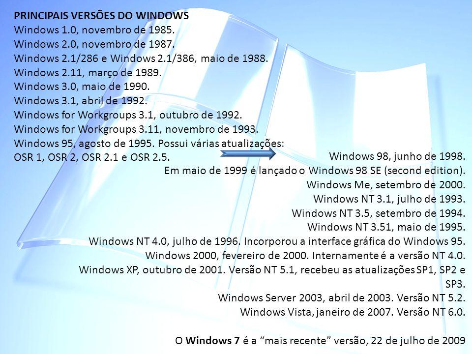 PRINCIPAIS VERSÕES DO WINDOWS Windows 1.0, novembro de 1985. Windows 2.0, novembro de 1987. Windows 2.1/286 e Windows 2.1/386, maio de 1988. Windows 2