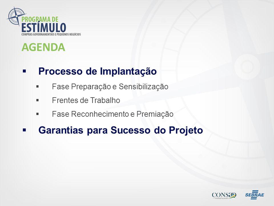 Processo de Implantação Fase Preparação e Sensibilização Frentes de Trabalho Fase Reconhecimento e Premiação Garantias para Sucesso do Projeto AGENDA