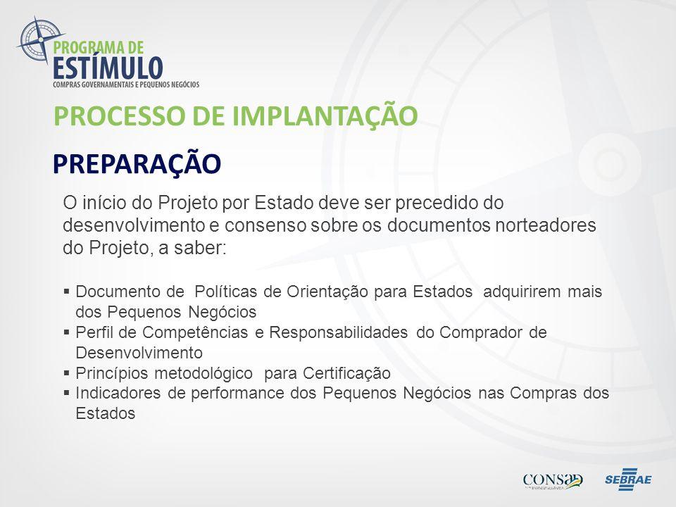 PROCESSO DE IMPLANTAÇÃO O início do Projeto por Estado deve ser precedido do desenvolvimento e consenso sobre os documentos norteadores do Projeto, a