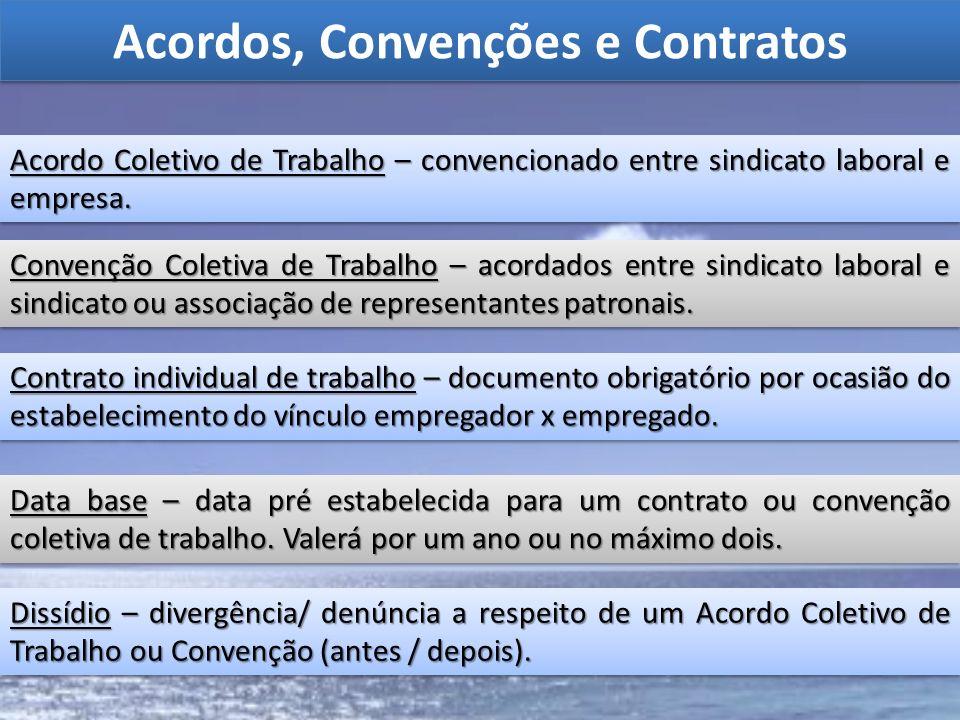Acordos, Convenções e Contratos Convenção Coletiva de Trabalho – acordados entre sindicato laboral e sindicato ou associação de representantes patrona