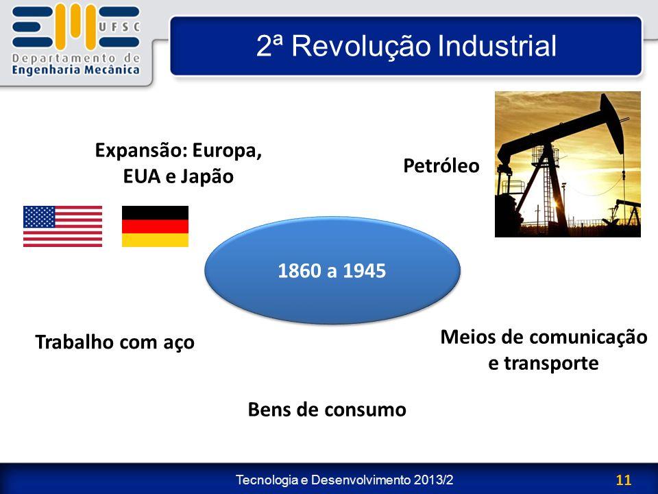 Tecnologia e Desenvolvimento 2013/2 11 2ª Revolução Industrial Expansão: Europa, EUA e Japão Petróleo Meios de comunicação e transporte Trabalho com a