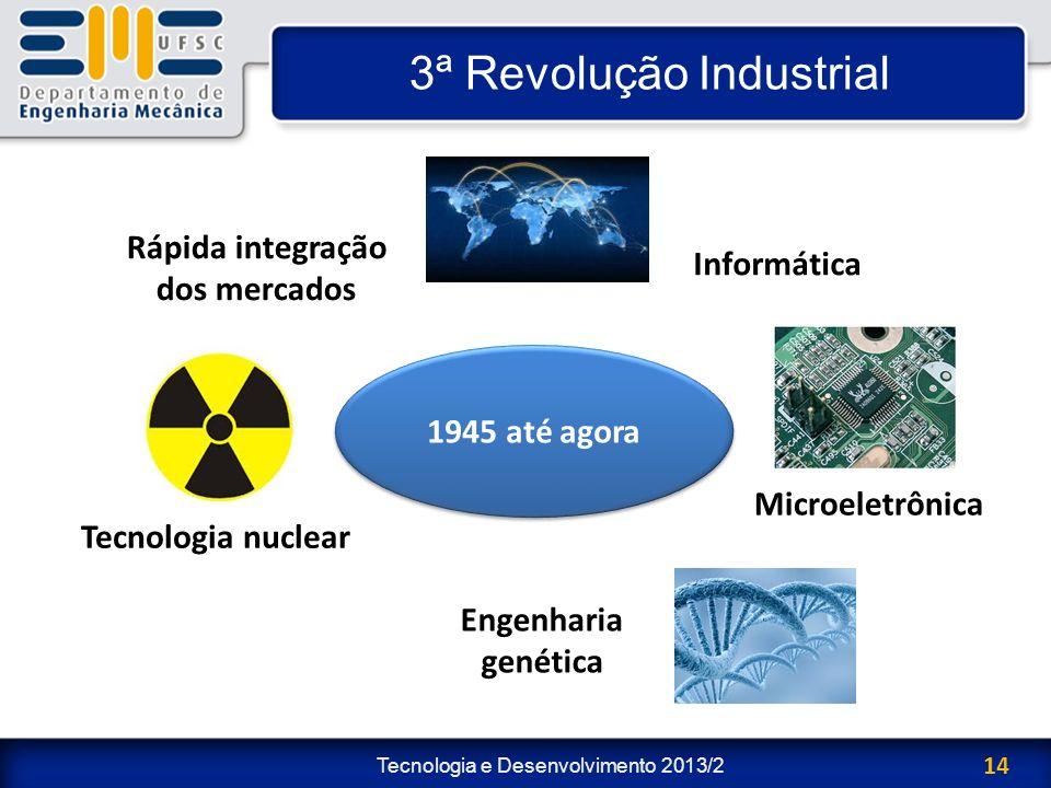 Tecnologia e Desenvolvimento 2013/2 14 3ª Revolução Industrial Rápida integração dos mercados Microeletrônica Informática Tecnologia nuclear Engenhari