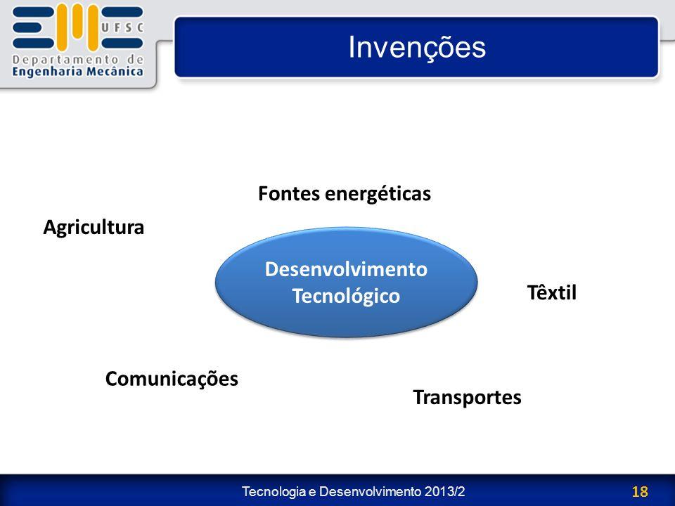 Tecnologia e Desenvolvimento 2013/2 18 Invenções Comunicações Transportes Agricultura Têxtil Fontes energéticas Desenvolvimento Tecnológico