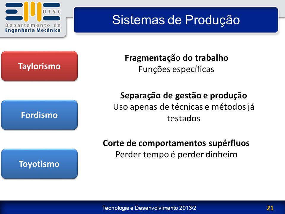 Tecnologia e Desenvolvimento 2013/2 21 Sistemas de Produção Fragmentação do trabalho Funções específicas Corte de comportamentos supérfluos Perder tem