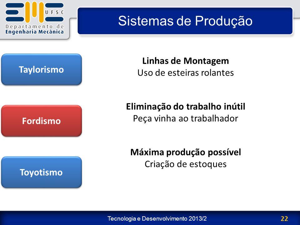 Tecnologia e Desenvolvimento 2013/2 22 Sistemas de Produção Linhas de Montagem Uso de esteiras rolantes Eliminação do trabalho inútil Peça vinha ao tr