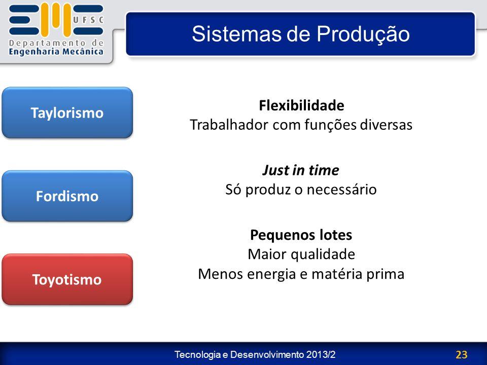 Tecnologia e Desenvolvimento 2013/2 23 Sistemas de Produção Flexibilidade Trabalhador com funções diversas Just in time Só produz o necessário Pequeno