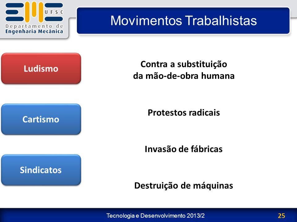 Tecnologia e Desenvolvimento 2013/2 25 Movimentos Trabalhistas Contra a substituição da mão-de-obra humana Protestos radicais Invasão de fábricas Ludi