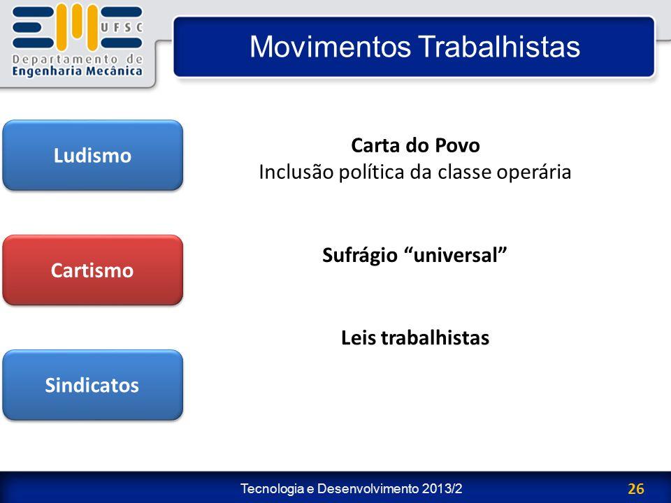Tecnologia e Desenvolvimento 2013/2 26 Movimentos Trabalhistas Carta do Povo Inclusão política da classe operária Sufrágio universal Leis trabalhistas