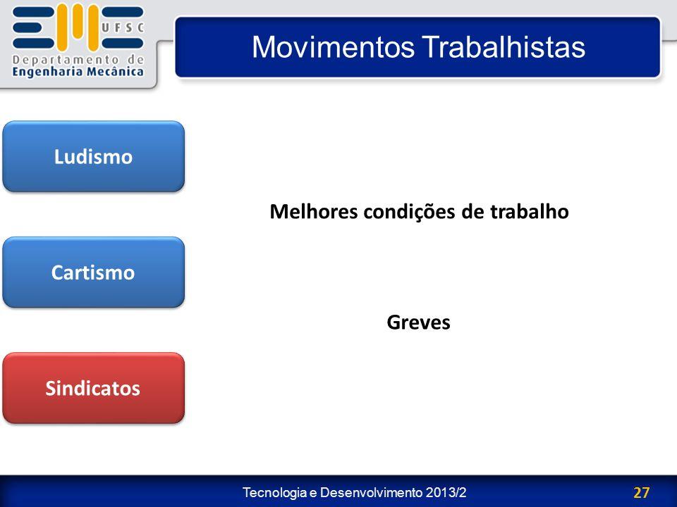 Tecnologia e Desenvolvimento 2013/2 27 Movimentos Trabalhistas Melhores condições de trabalho Greves Ludismo Cartismo Sindicatos