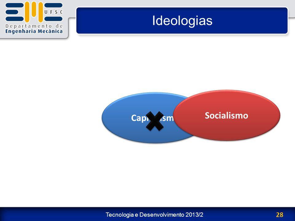 Tecnologia e Desenvolvimento 2013/2 28 Ideologias Capitalismo Socialismo