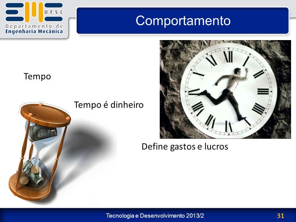Tecnologia e Desenvolvimento 2013/2 31 Comportamento Tempo é dinheiro Define gastos e lucros Tempo