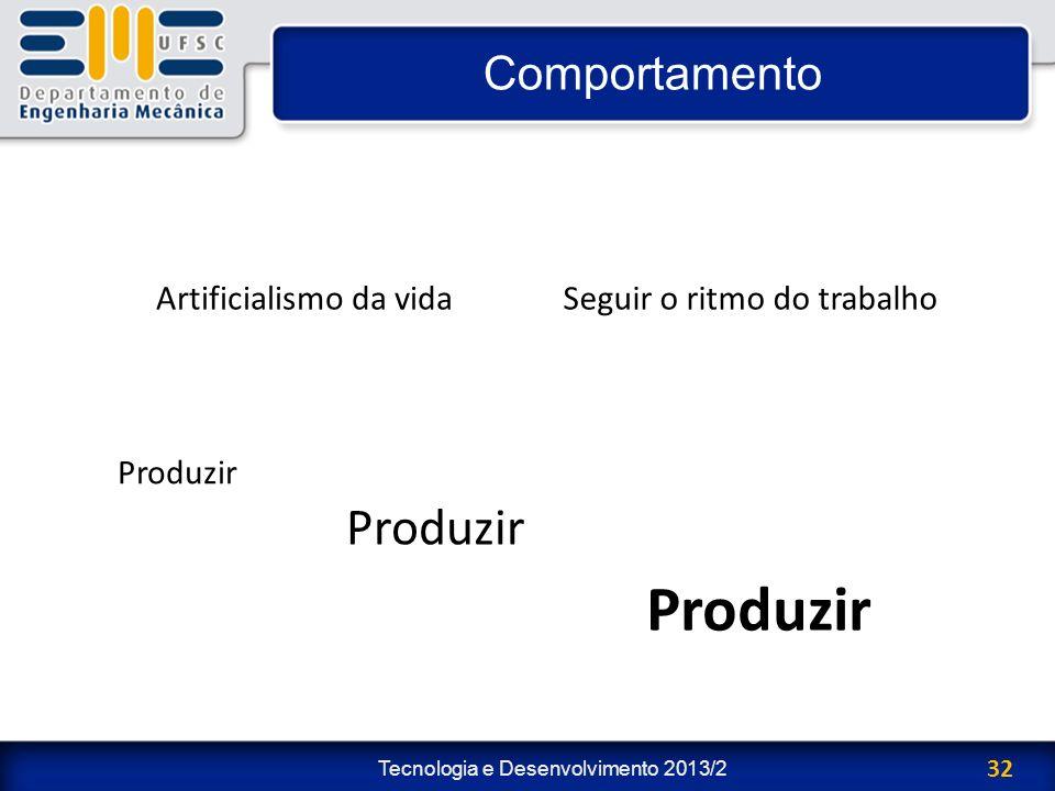 Tecnologia e Desenvolvimento 2013/2 32 Comportamento Seguir o ritmo do trabalhoArtificialismo da vida Produzir