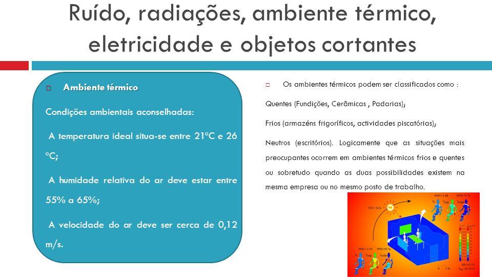 Ruído, radiações, ambiente térmico, eletricidade e objetos cortantes Ambiente térmico Ambiente térmico Condições ambientais aconselhadas: A temperatura ideal situa-se entre 21ºC e 26 ºC; A humidade relativa do ar deve estar entre 55% a 65%; A velocidade do ar deve ser cerca de 0,12 m/s.