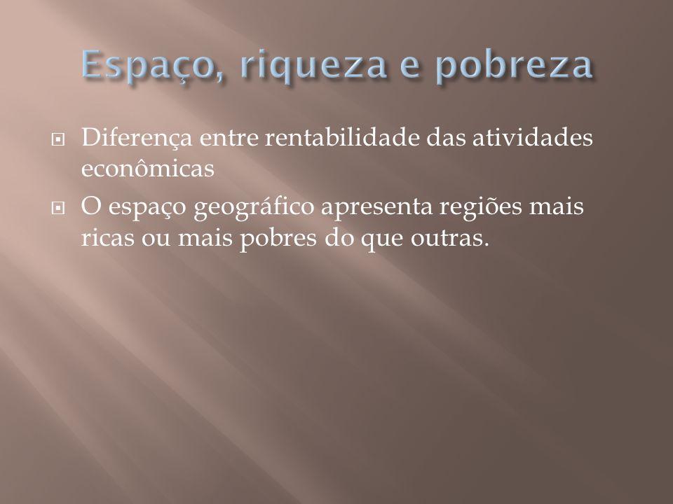 Diferença entre rentabilidade das atividades econômicas O espaço geográfico apresenta regiões mais ricas ou mais pobres do que outras.