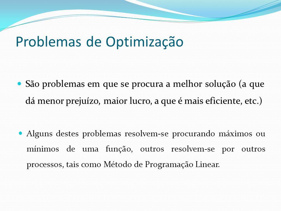 Problemas de Optimização São problemas em que se procura a melhor solução (a que dá menor prejuízo, maior lucro, a que é mais eficiente, etc.) Alguns destes problemas resolvem-se procurando máximos ou mínimos de uma função, outros resolvem-se por outros processos, tais como Método de Programação Linear.