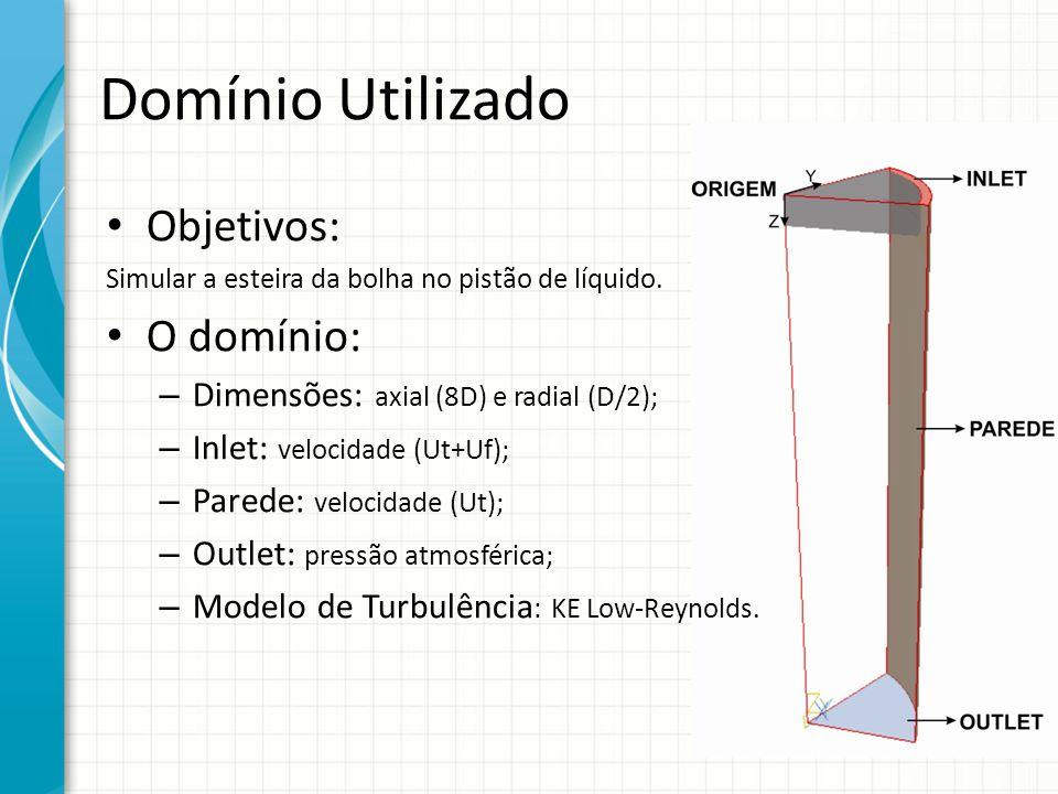 Domínio Utilizado Objetivos: Simular a esteira da bolha no pistão de líquido. O domínio: – Dimensões: axial (8D) e radial (D/2); – Inlet: velocidade (