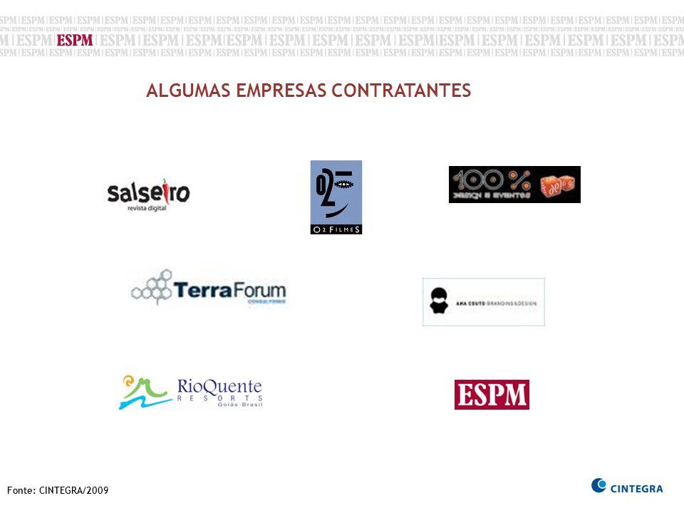 Fonte: CINTEGRA/2009 ALGUMAS EMPRESAS CONTRATANTES