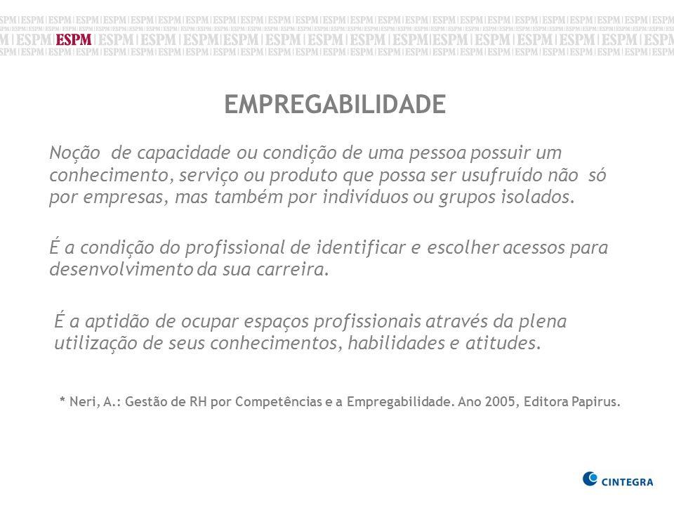 Fonte: CINTEGRA/2009 UNIVERSO TOTAL DE ALUNOS 34 RESPONDERAM 30 88% SEM CONTATO 4 12%
