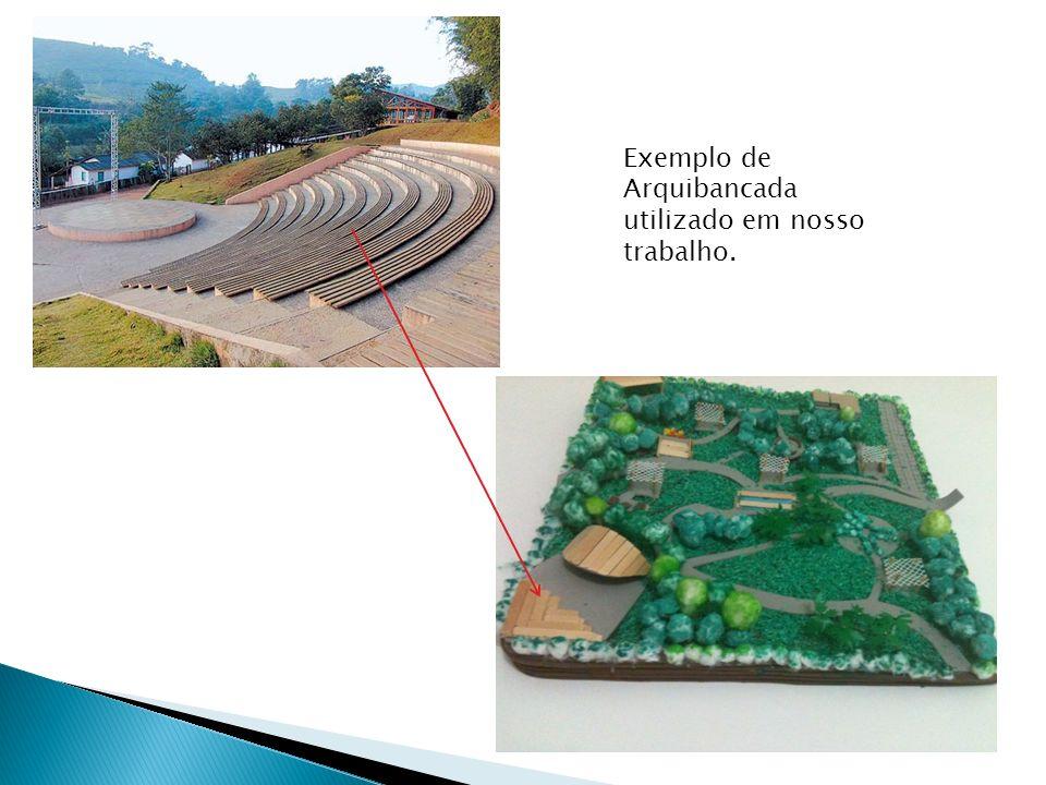 Exemplo de Arquibancada utilizado em nosso trabalho.