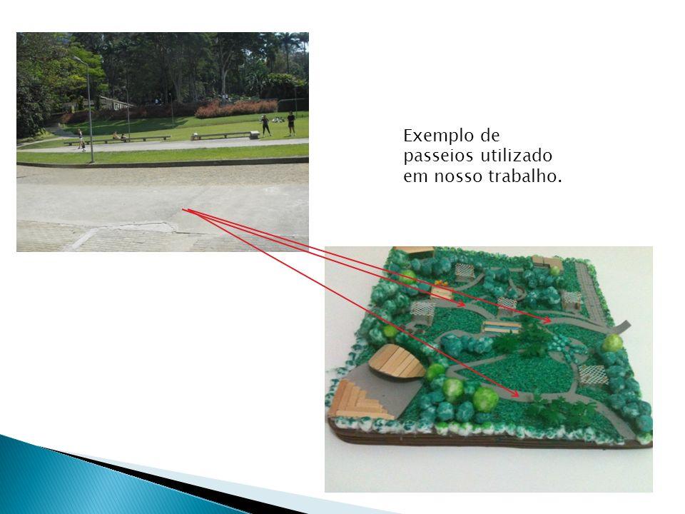 Exemplo de passeios utilizado em nosso trabalho.