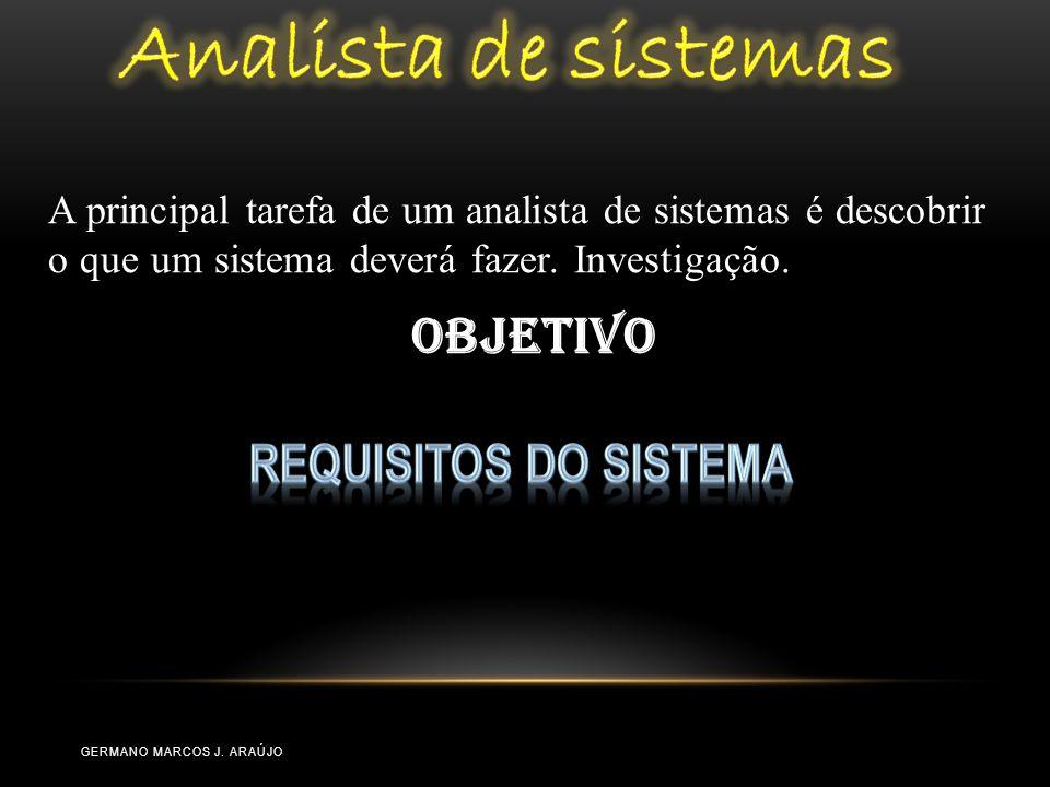 A principal tarefa de um analista de sistemas é descobrir o que um sistema deverá fazer. Investigação. Objetivo GERMANO MARCOS J. ARAÚJO