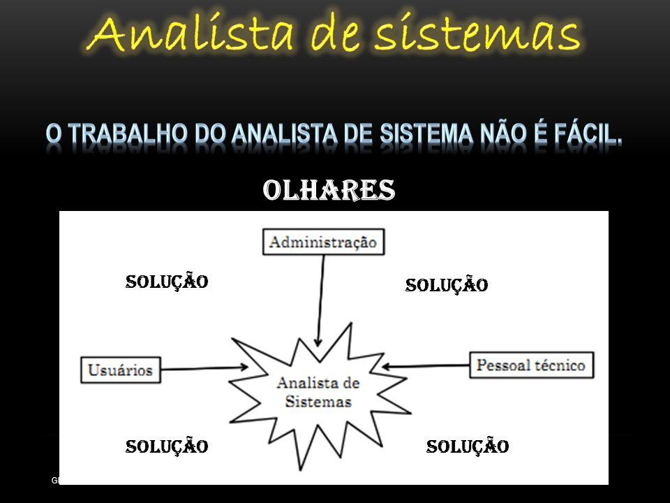 Olhares Solução GERMANO MARCOS J. ARAÚJO