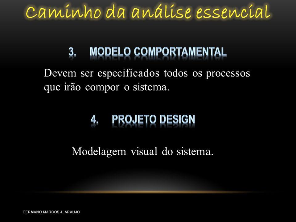 Devem ser especificados todos os processos que irão compor o sistema. Modelagem visual do sistema. GERMANO MARCOS J. ARAÚJO
