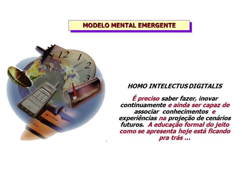 HOMO INTELECTUS DIGITALIS É preciso saber fazer, inovar continuamente e ainda ser capaz de associar conhecimentos e experiências na projeção de cenários futuros.