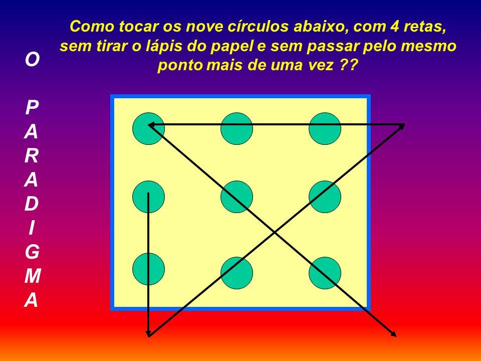 Como tocar os nove círculos abaixo, com 4 retas, sem tirar o lápis do papel e sem passar pelo mesmo ponto mais de uma vez ?.