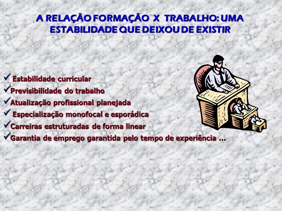 FOTOGRAFIA DA REALIDADE RUPTURA RADICAL DA LINHA DO TEMPO QUE CONECTOU O PASSADO AO PRESENTE !!.
