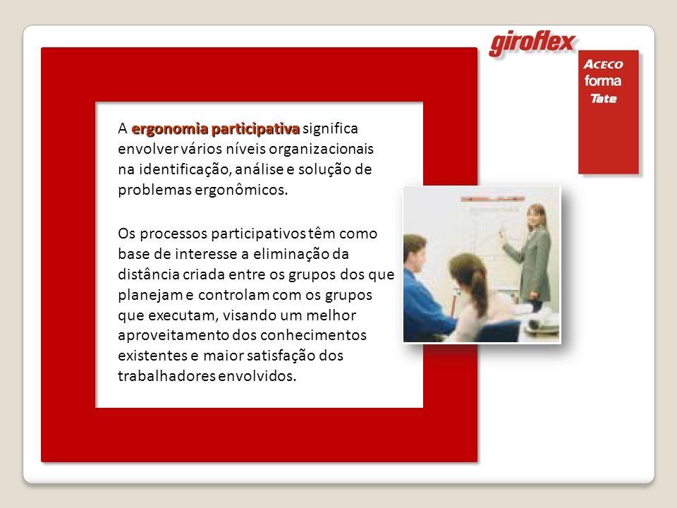 A e ee ergonomia participativa significa envolver vários níveis organizacionais na identificação, análise e solução de problemas ergonômicos. Os proce