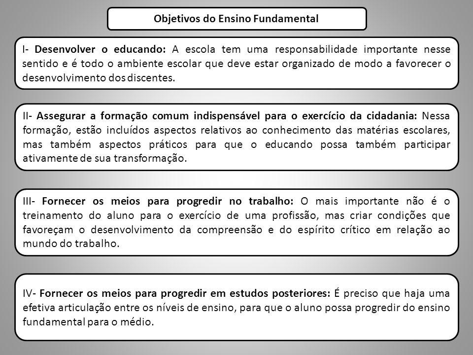 No artigo 32, a lei trata do objetivo fundamental, que é a formação básica do cidadão, a ser promovida mediante: I.