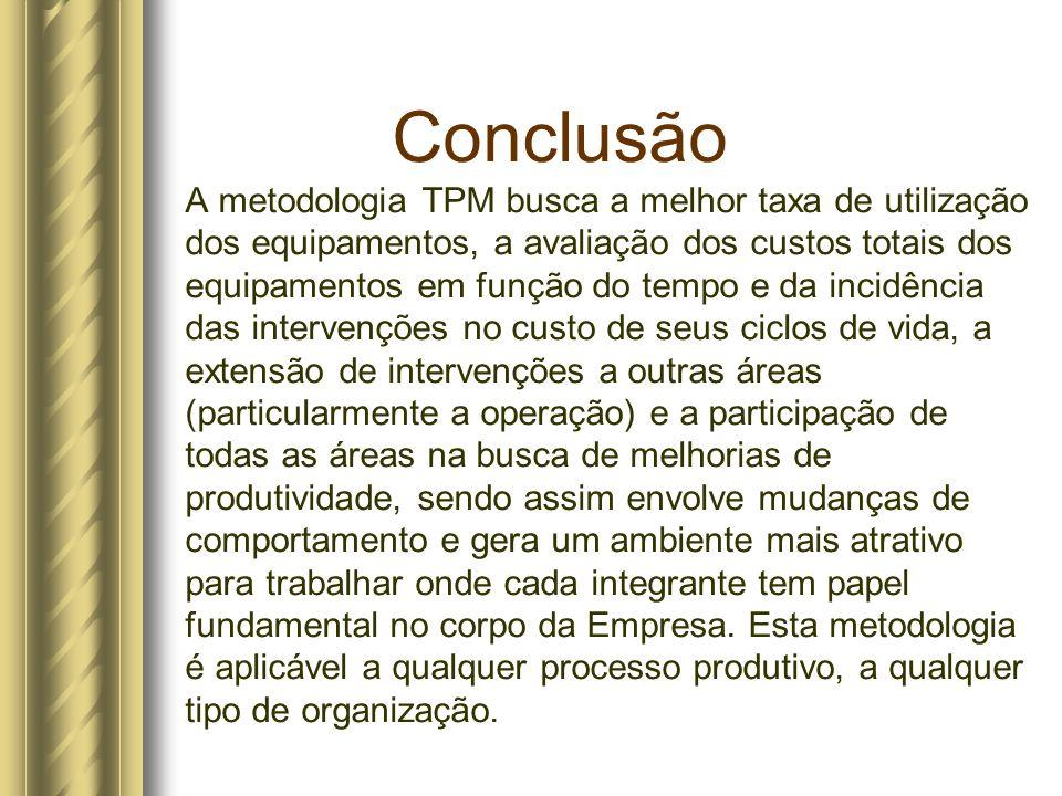 Conclusão A metodologia TPM busca a melhor taxa de utilização dos equipamentos, a avaliação dos custos totais dos equipamentos em função do tempo e da