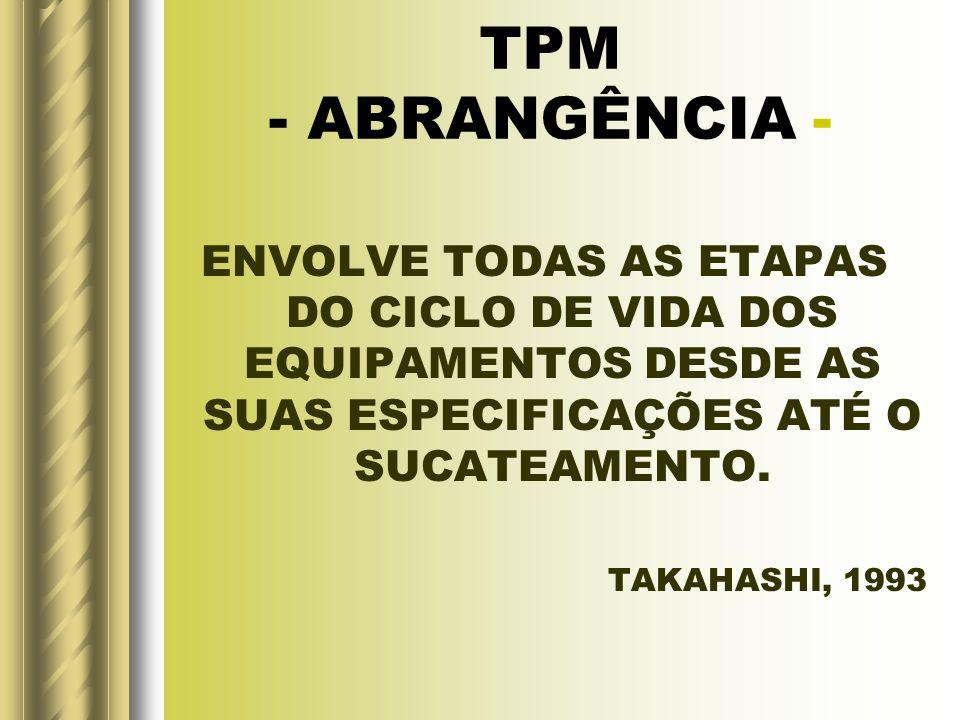 TPM - ABRANGÊNCIA - ENVOLVE TODAS AS ETAPAS DO CICLO DE VIDA DOS EQUIPAMENTOS DESDE AS SUAS ESPECIFICAÇÕES ATÉ O SUCATEAMENTO. TAKAHASHI, 1993