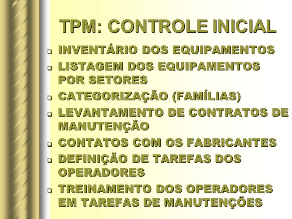 TPM: CONTROLE INICIAL INVENTÁRIO DOS EQUIPAMENTOS INVENTÁRIO DOS EQUIPAMENTOS LISTAGEM DOS EQUIPAMENTOS POR SETORES LISTAGEM DOS EQUIPAMENTOS POR SETO