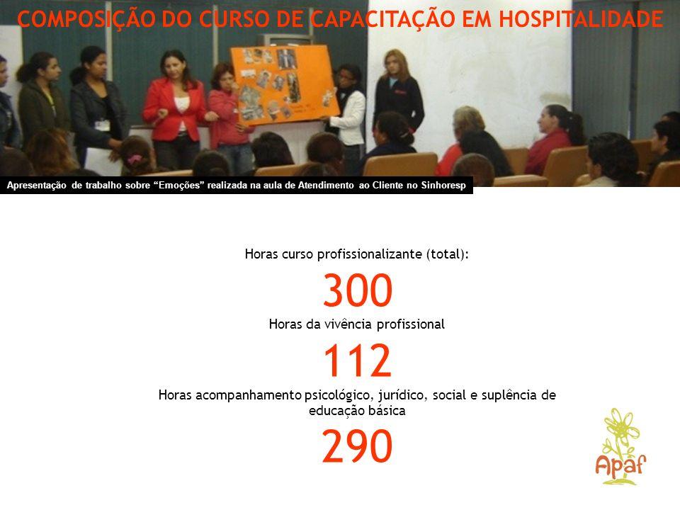 COMPOSIÇÃO DO CURSO DE CAPACITAÇÃO EM HOSPITALIDADE Apresentação de trabalho sobre Emoções realizada na aula de Atendimento ao Cliente no Sinhoresp Ho
