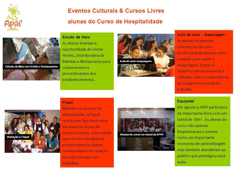 Eventos Culturais & Cursos Livres alunas do Curso de Hospitalidade Estudo de Meio em Hotéis e Restaurantes Visitação à Fispal Aula de auto maquiagem A