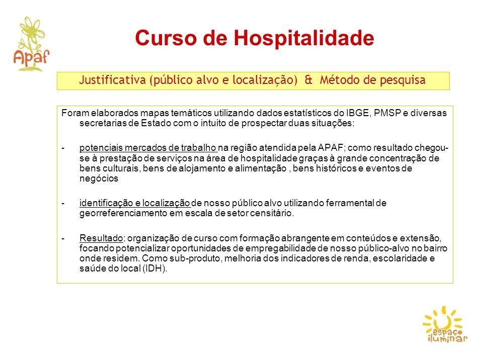 Curso de Hospitalidade Foram elaborados mapas temáticos utilizando dados estatísticos do IBGE, PMSP e diversas secretarias de Estado com o intuito de