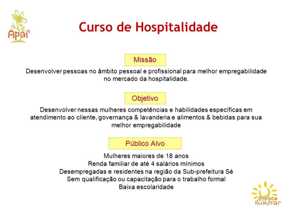 Curso de Hospitalidade Desenvolver pessoas no âmbito pessoal e profissional para melhor empregabilidade no mercado da hospitalidade. Desenvolver nessa