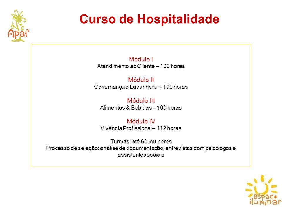 Curso de Hospitalidade Módulo I Atendimento ao Cliente – 100 horas Módulo II Governança e Lavanderia – 100 horas Módulo III Alimentos & Bebidas – 100