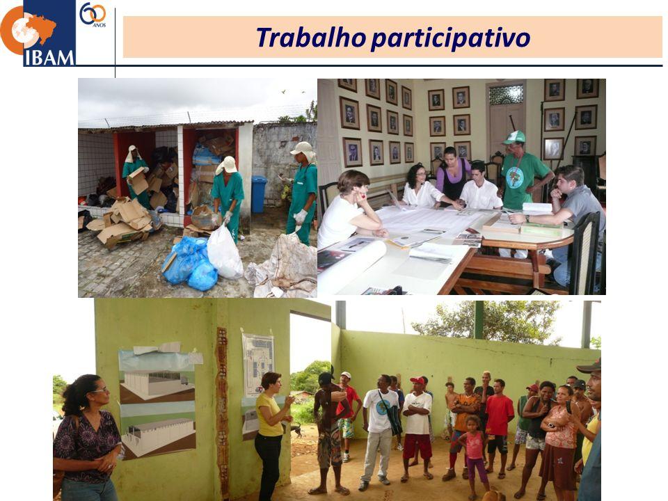 COOLIMPA Trabalho participativo