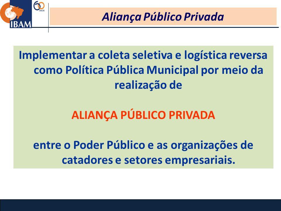 Aliança Público Privada Implementar a coleta seletiva e logística reversa como Política Pública Municipal por meio da realização de ALIANÇA PÚBLICO PRIVADA entre o Poder Público e as organizações de catadores e setores empresariais.