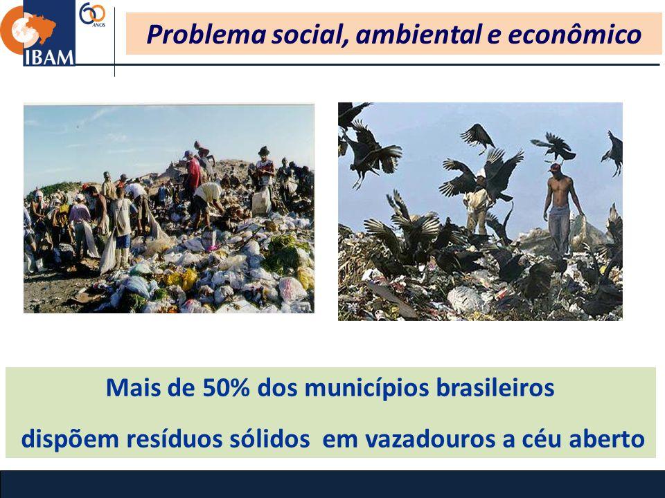 Problema social, ambiental e econômico Mais de 50% dos municípios brasileiros dispõem resíduos sólidos em vazadouros a céu aberto