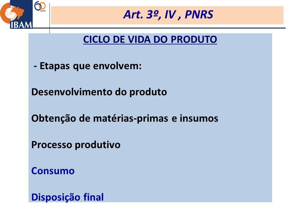 CICLO DE VIDA DO PRODUTO - Etapas que envolvem: Desenvolvimento do produto Obtenção de matérias-primas e insumos Processo produtivo Consumo Disposição final Art.
