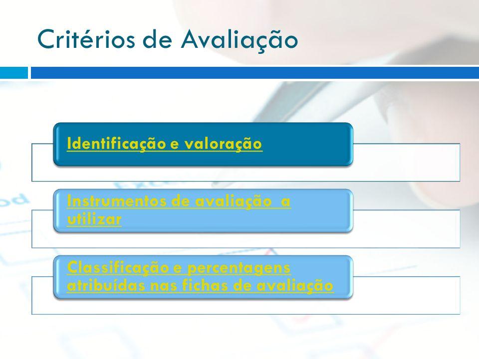 Critérios de Avaliação Identificação e valoração Instrumentos de avaliação a utilizar Classificação e percentagens atribuídas nas fichas de avaliação